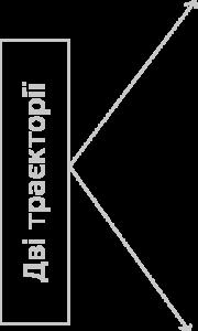 Дві траєкторії
